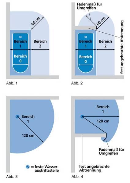 Licht Dusche Energie Aus Der Turbine : ist ein Feuchtraum. Hier trifft Feuchtigkeit auf Strom. Bei der